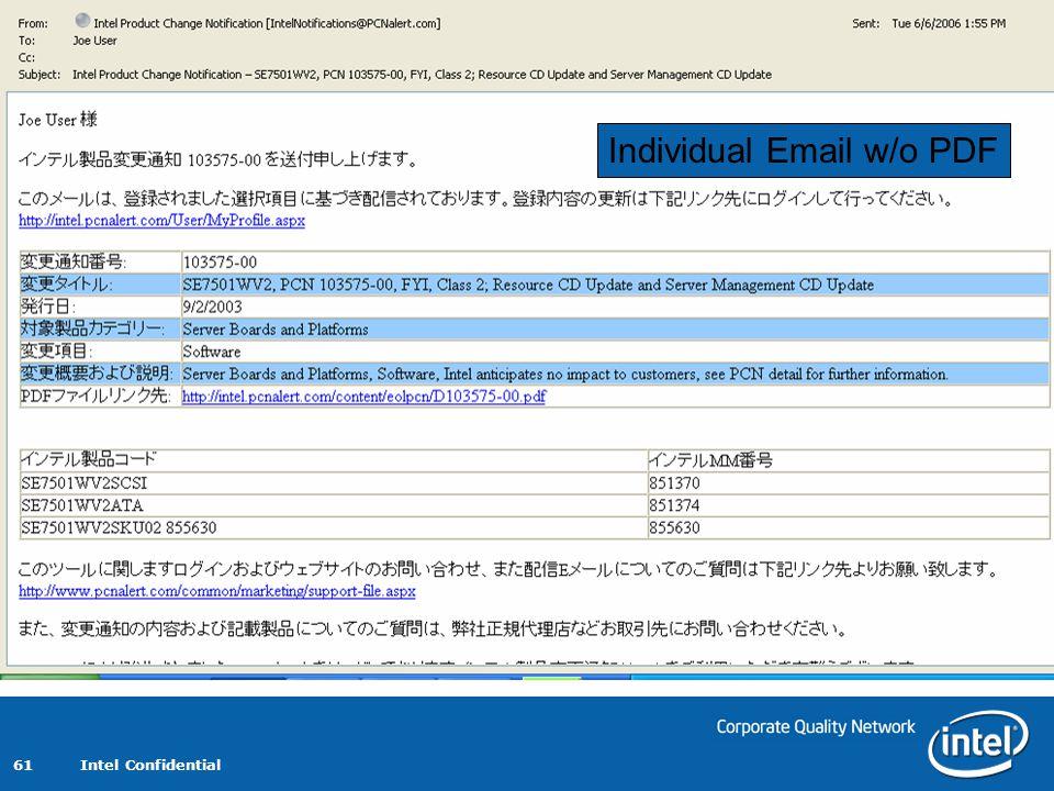 Individual Email w/o PDF