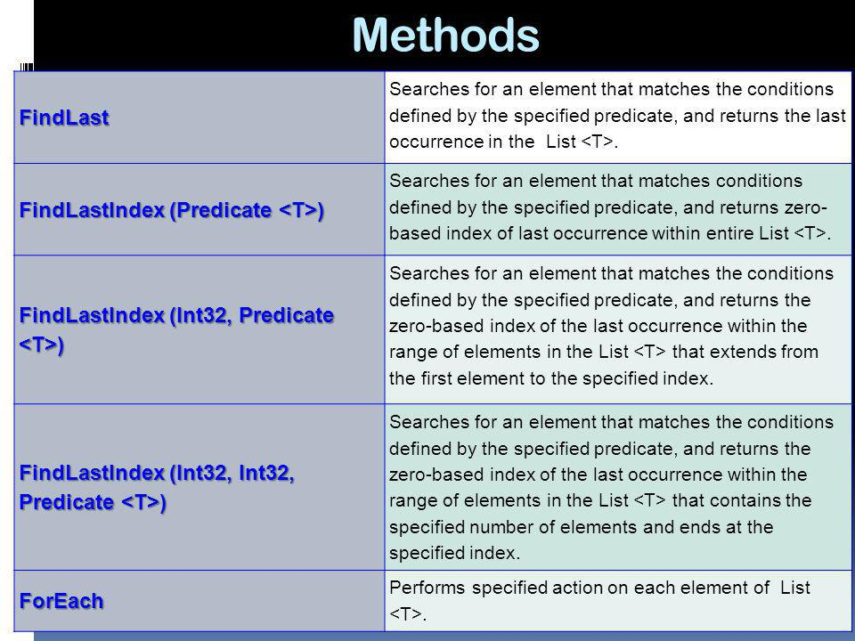 Methods FindLast FindLastIndex (Predicate <T>)