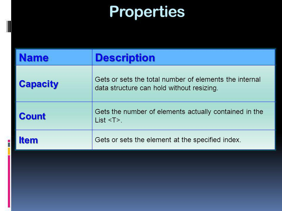 Properties Name Description Capacity Count Item