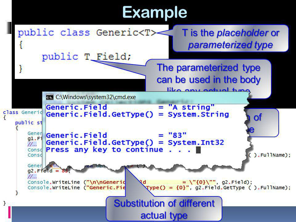 Example T is the placeholder or parameterized type