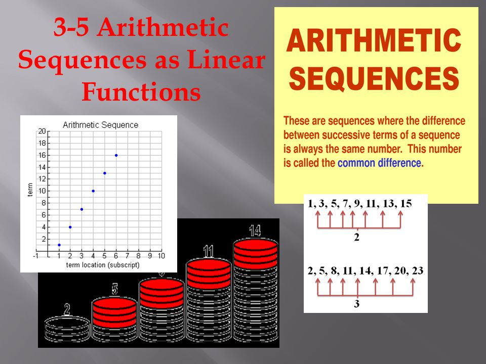 3-5 Arithmetic Sequences as Linear Functions