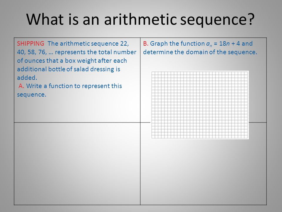 What is an arithmetic sequence