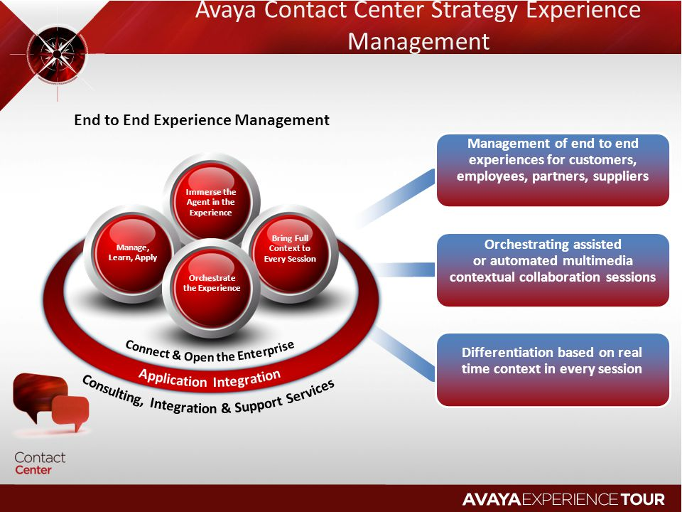 Avaya Contact Center Strategy Experience Management