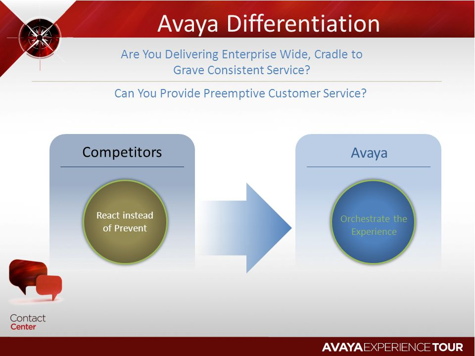Avaya Differentiation