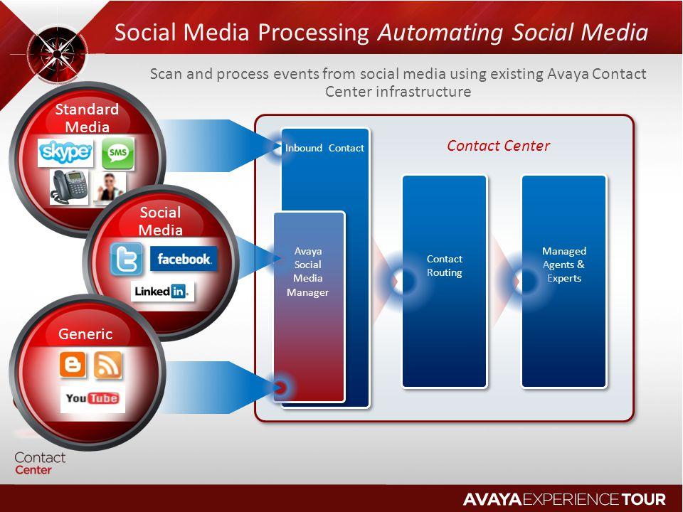 Social Media Processing Automating Social Media