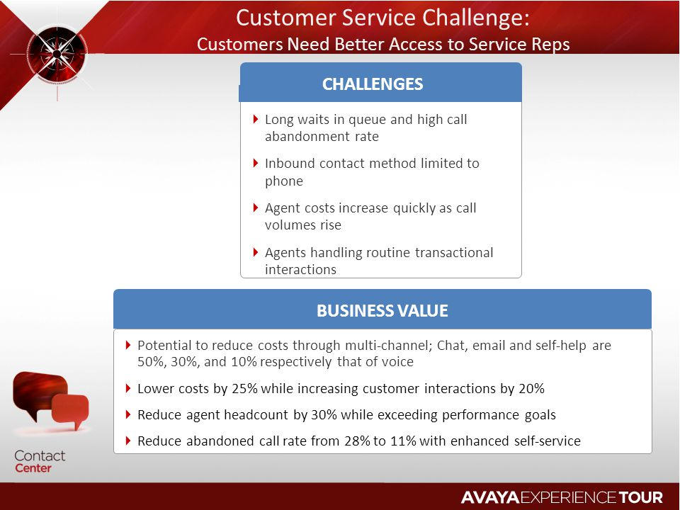 Customer Service Challenge: Customers Need Better Access to Service Reps