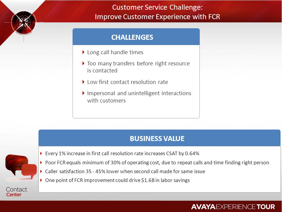 Customer Service Challenge: Improve Customer Experience with FCR
