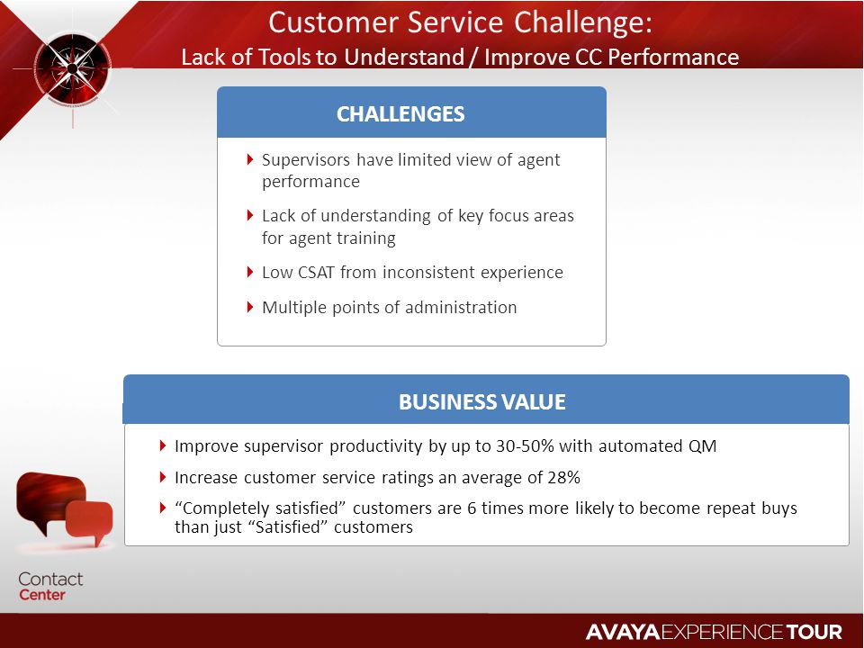 Customer Service Challenge: Lack of Tools to Understand / Improve CC Performance