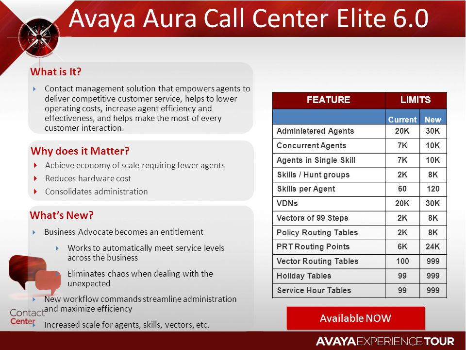 Avaya Aura Call Center Elite 6.0