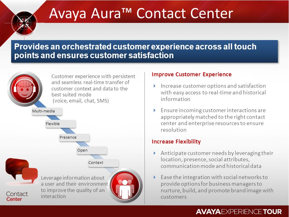 Avaya Aura™ Contact Center