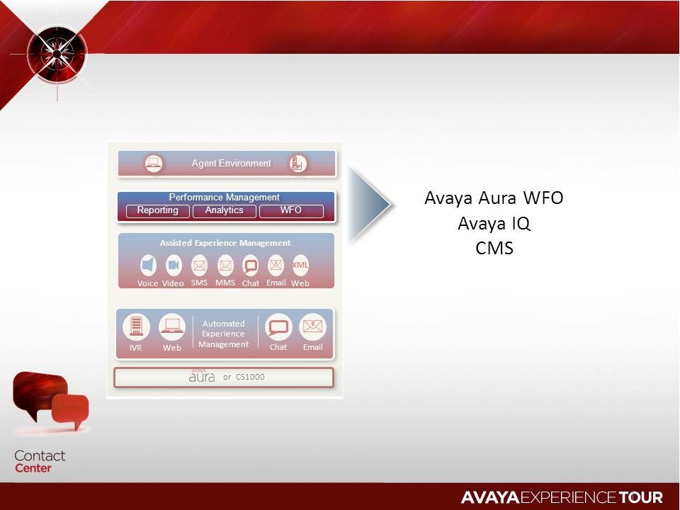 Avaya Aura WFO Avaya IQ CMS