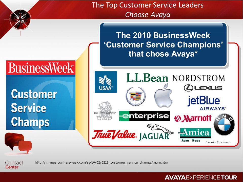 The Top Customer Service Leaders Choose Avaya