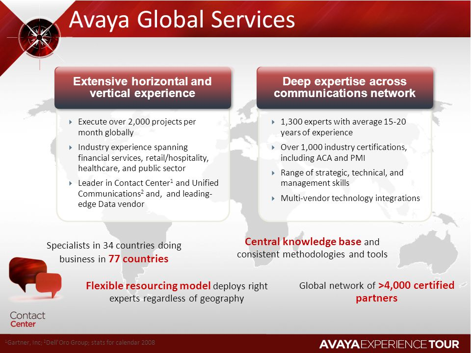 Avaya Global Services Extensive horizontal and vertical experience