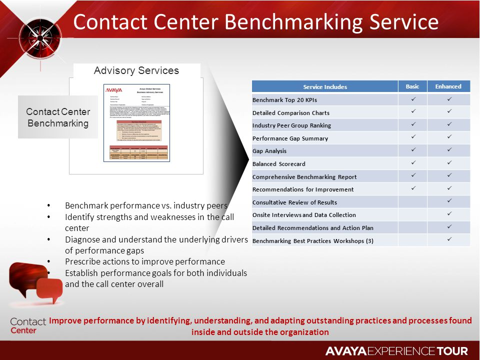 Contact Center Benchmarking Service