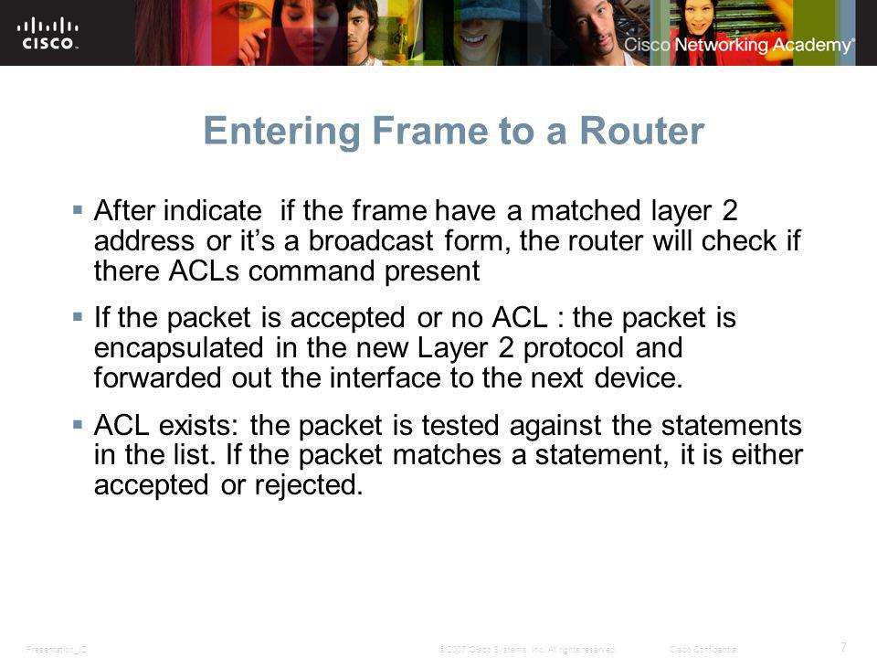 Entering Frame to a Router