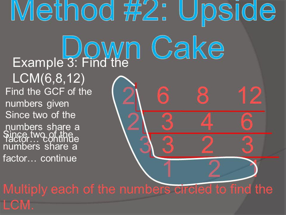 Method #2: Upside Down Cake