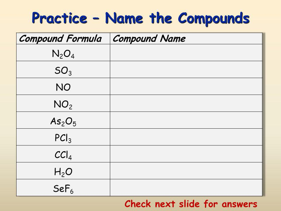 Practice – Name the Compounds
