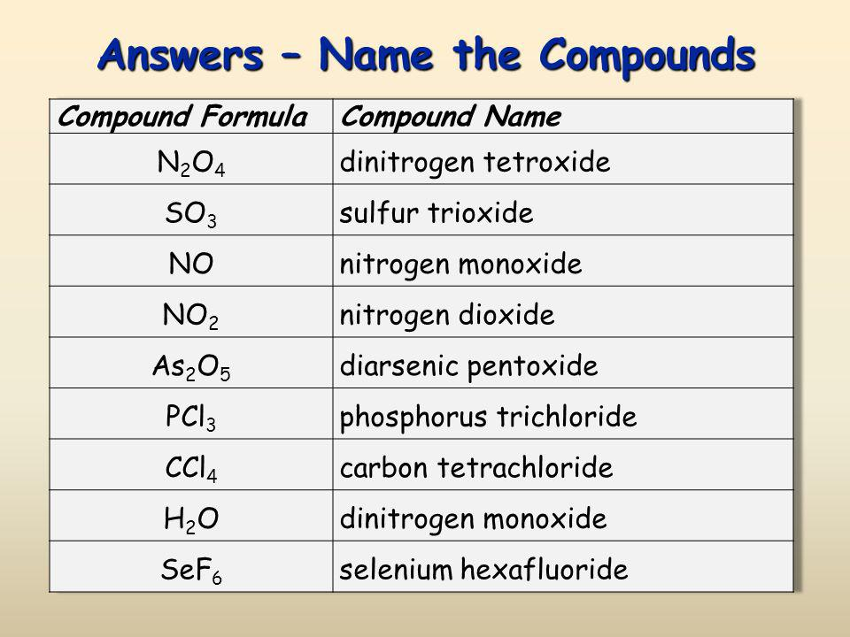 Answers – Name the Compounds