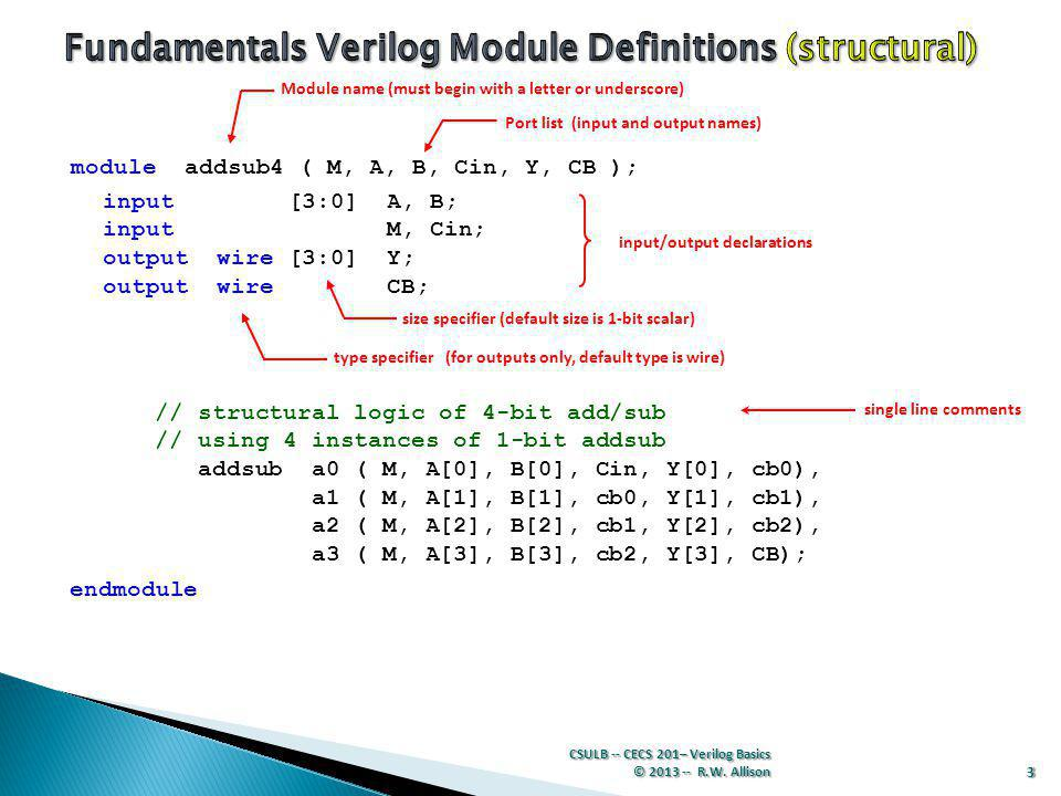 Fundamentals Verilog Module Definitions (structural)