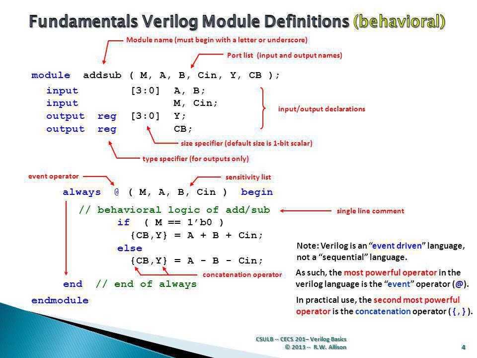 Fundamentals Verilog Module Definitions (behavioral)