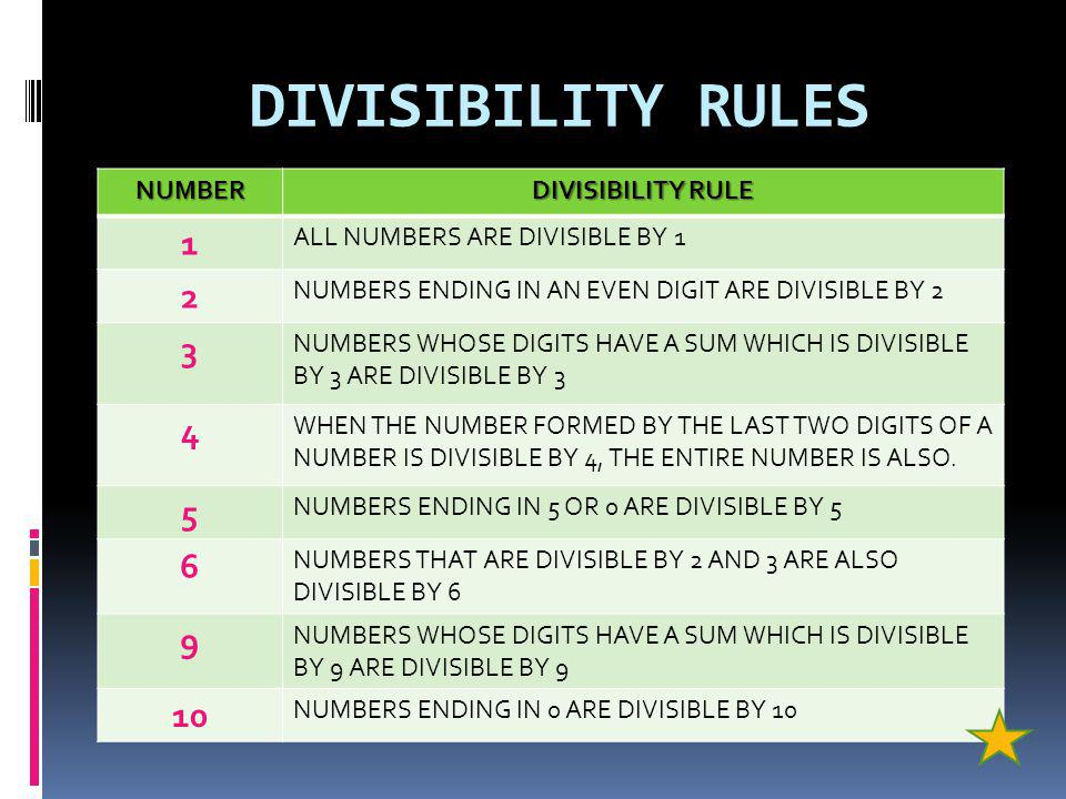 DIVISIBILITY RULES 1 2 3 4 5 6 9 10 NUMBER DIVISIBILITY RULE