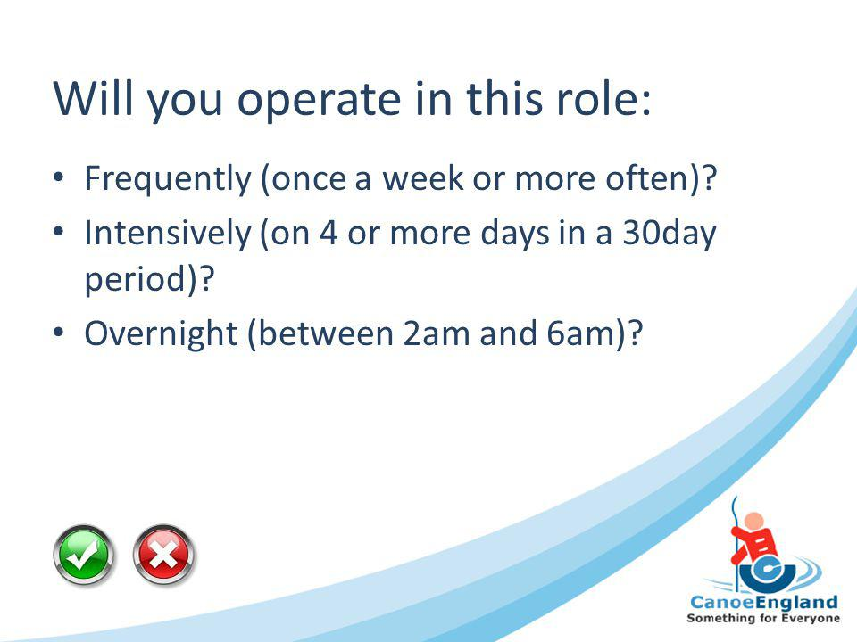 Will you operate in this role: