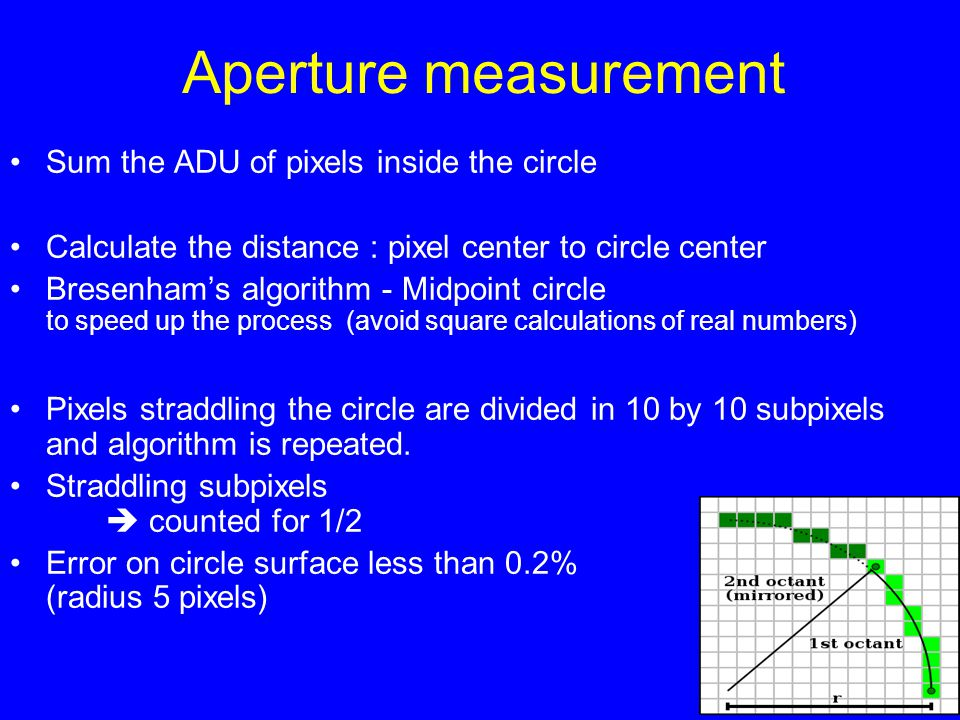 Aperture measurement Sum the ADU of pixels inside the circle