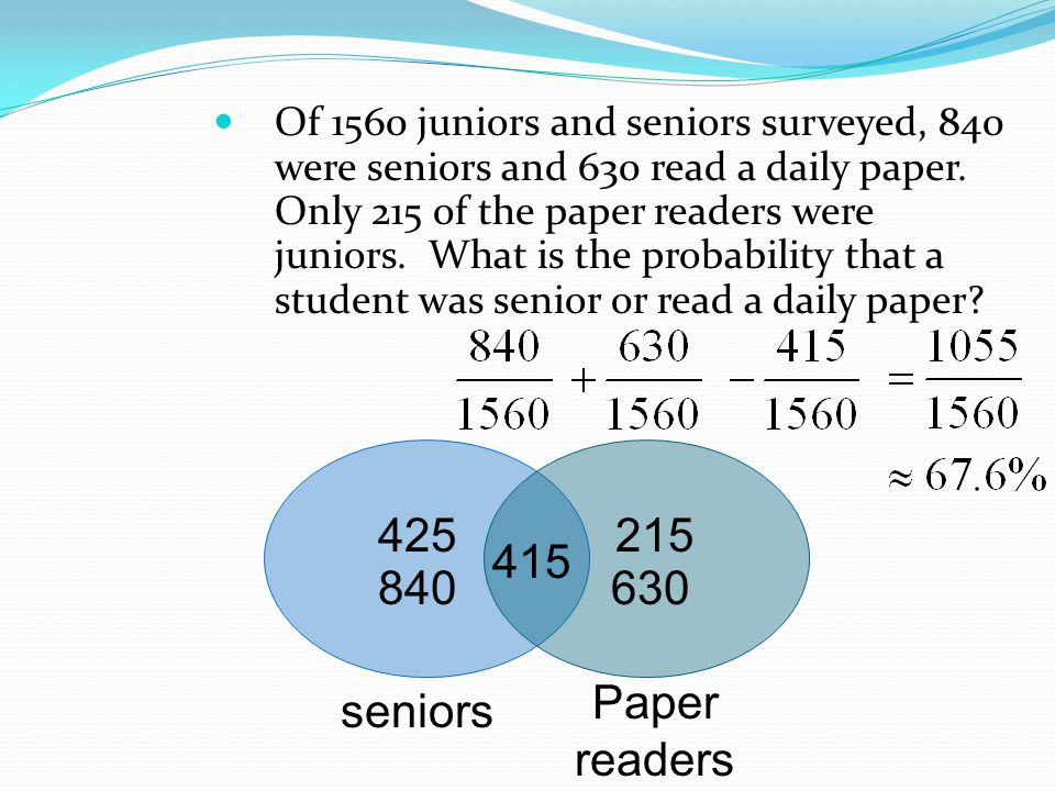 Of 1560 juniors and seniors surveyed, 840 were seniors and 630 read a daily paper. Only 215 of the paper readers were juniors. What is the probability that a student was senior or read a daily paper