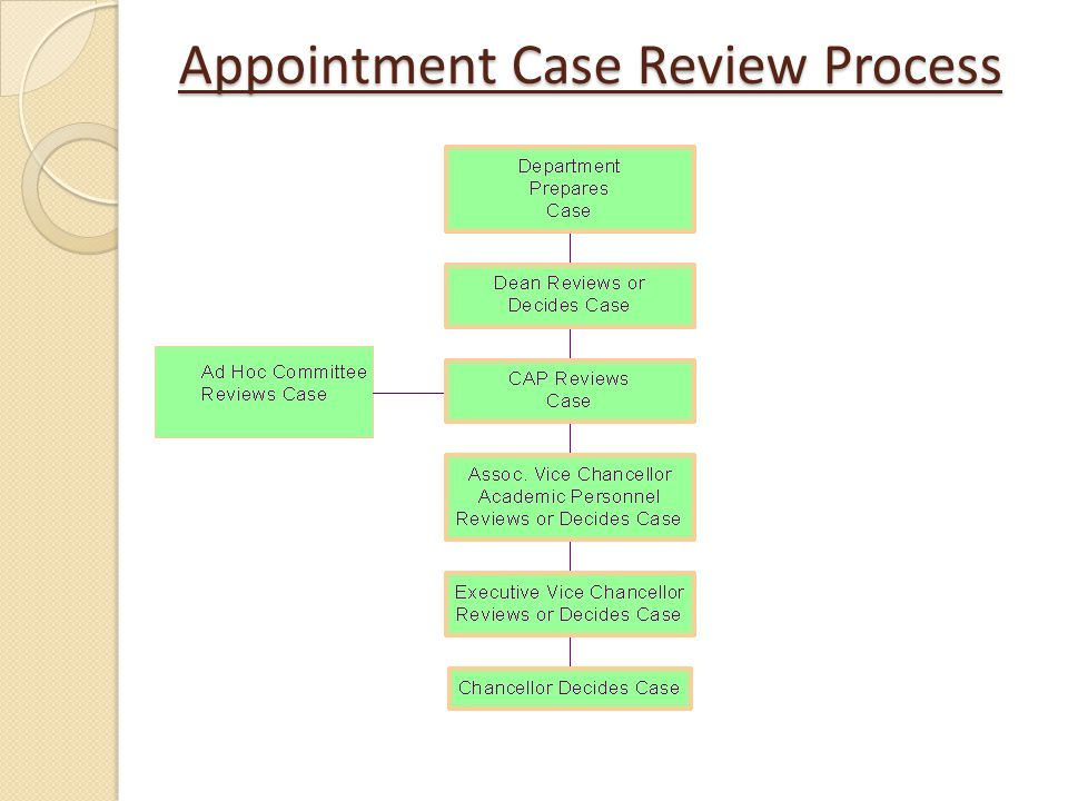 Appointment Case Review Process