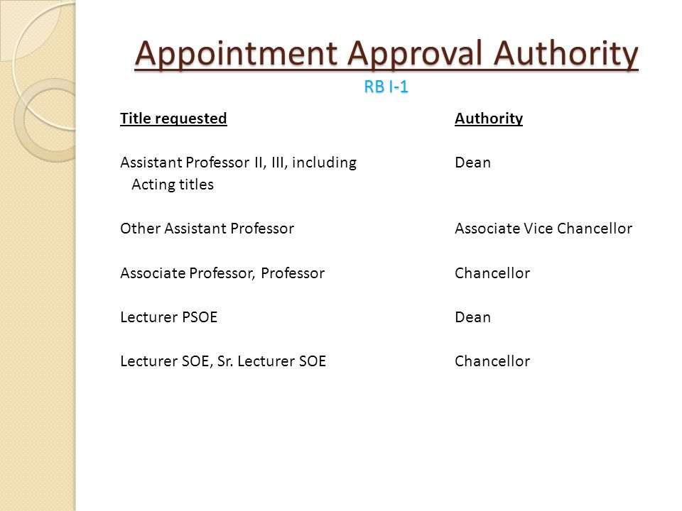 Appointment Approval Authority RB I-1