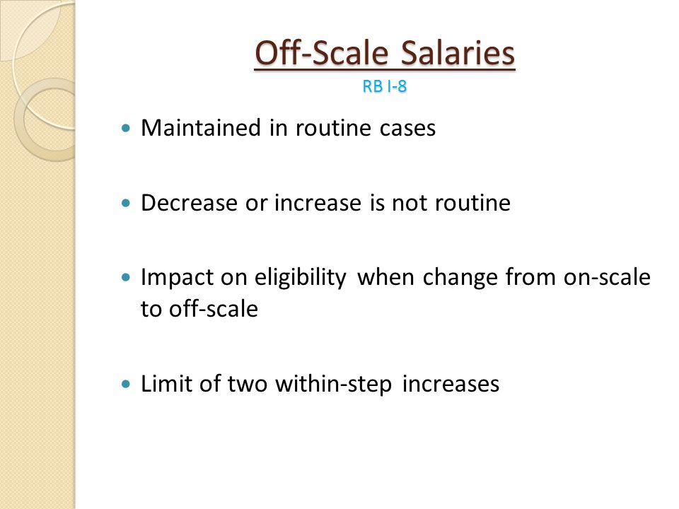 Off-Scale Salaries RB I-8