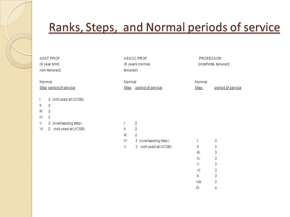 Ranks, Steps, and Normal periods of service