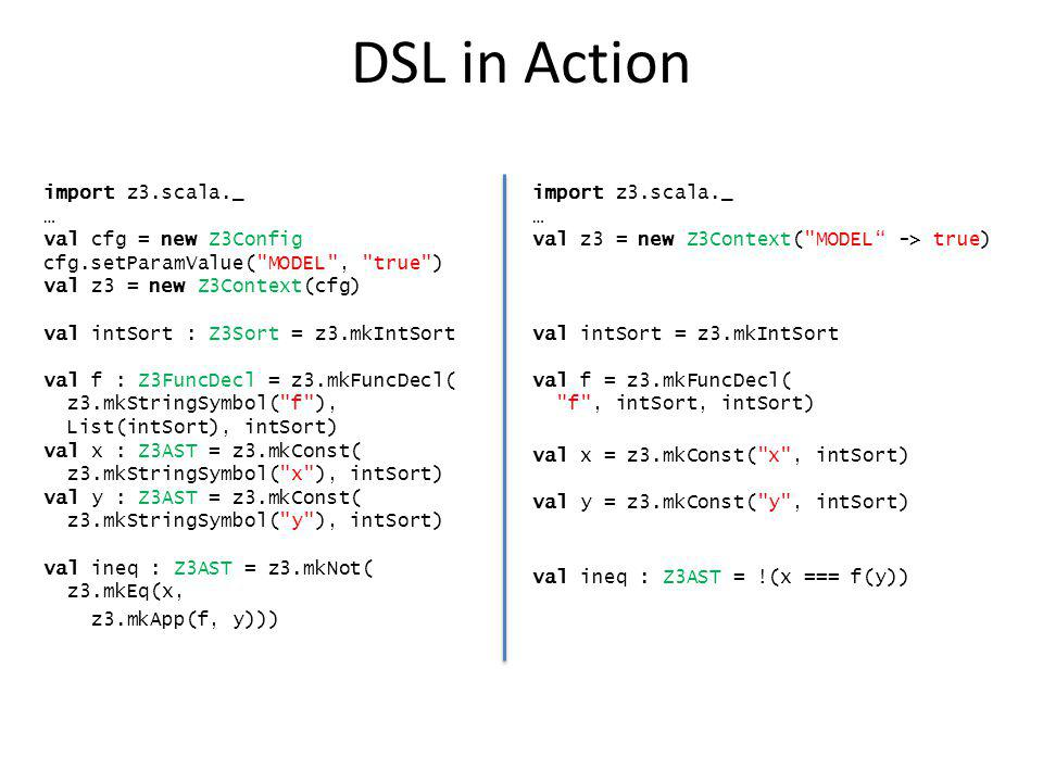 DSL in Action