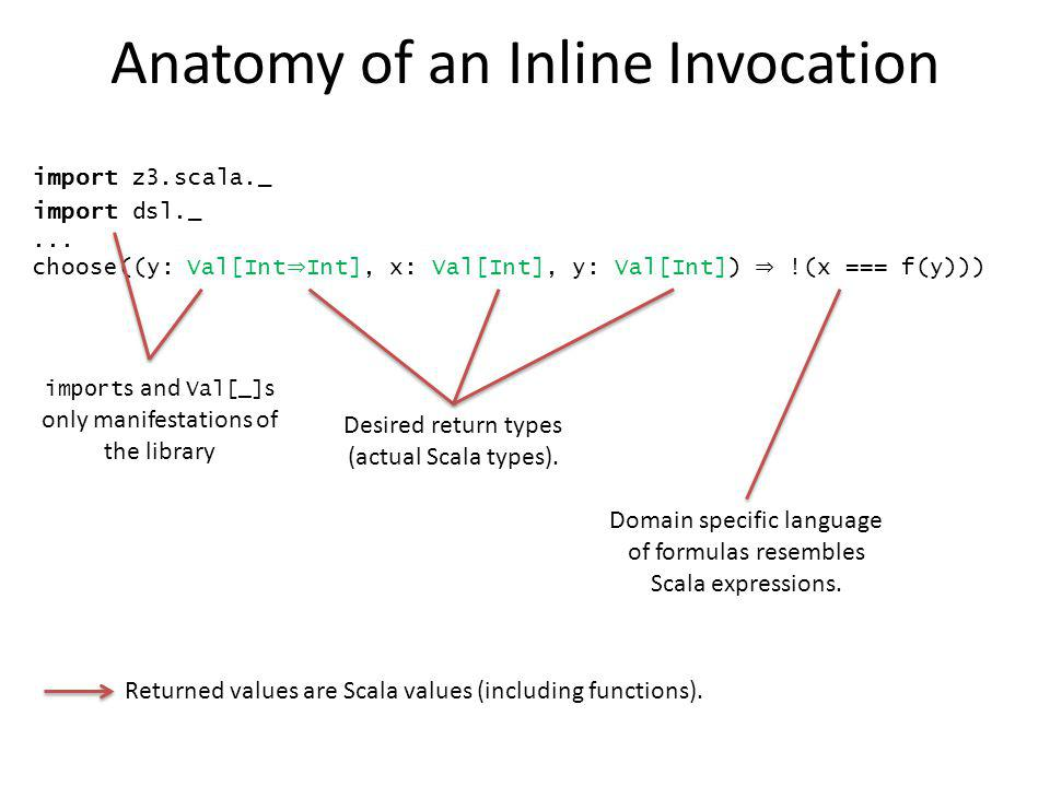 Anatomy of an Inline Invocation