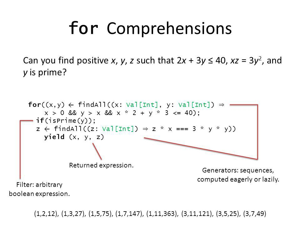 for Comprehensions Can you find positive x, y, z such that 2x + 3y ≤ 40, xz = 3y2, and y is prime