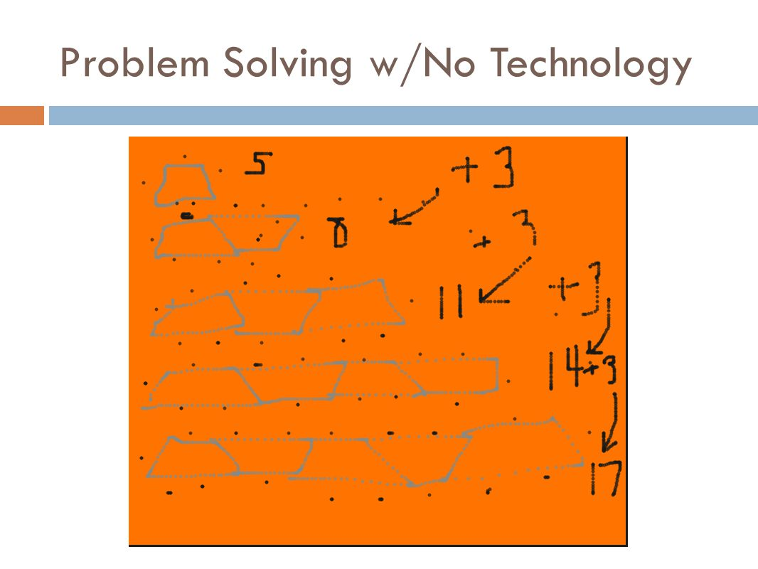 Problem Solving w/No Technology