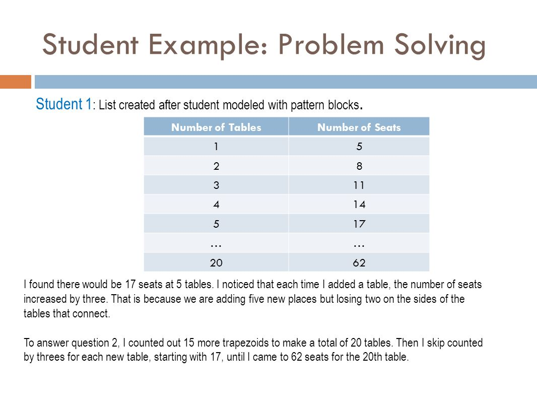 Student Example: Problem Solving
