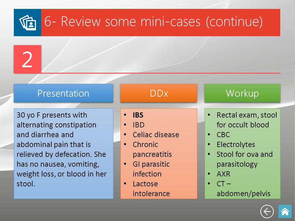 2 6- Review some mini-cases (continue) Presentation DDx Workup