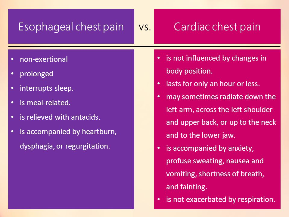 Esophageal chest pain Cardiac chest pain vs.