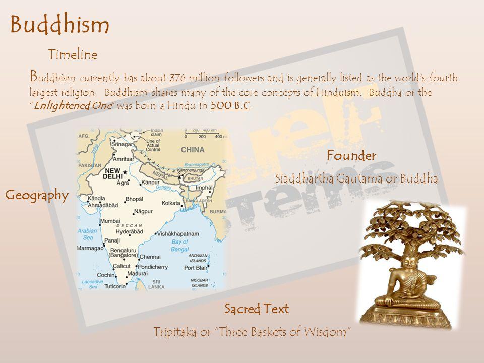 Tripitaka or Three Baskets of Wisdom