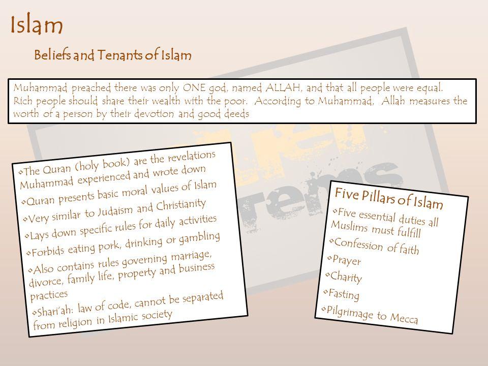 Islam Beliefs and Tenants of Islam Five Pillars of Islam