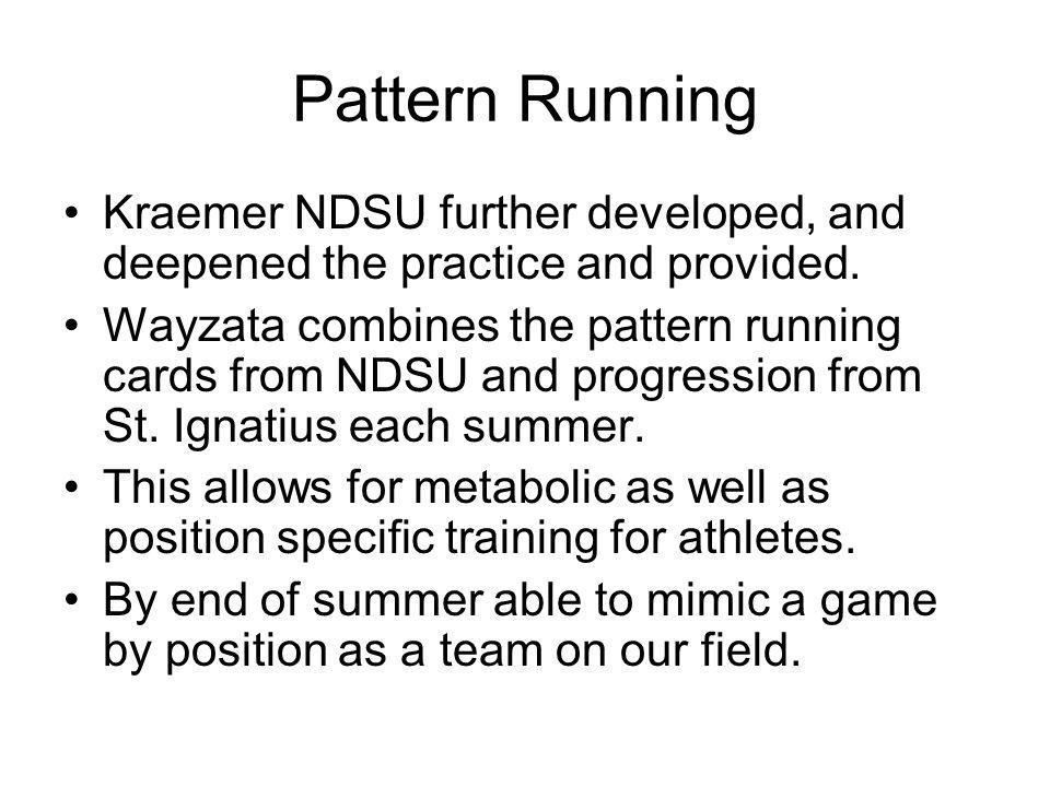 Pattern Running Kraemer NDSU further developed, and deepened the practice and provided.