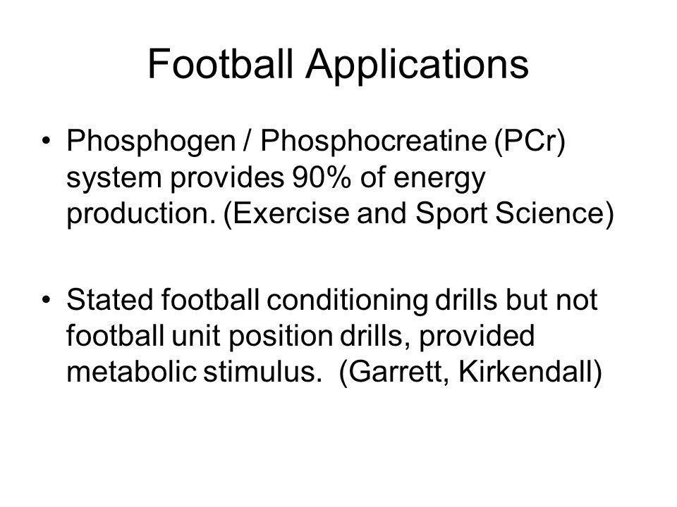 Football Applications