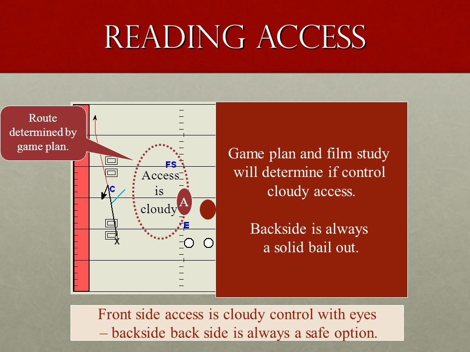 Reading Access Game plan and film study will determine if control
