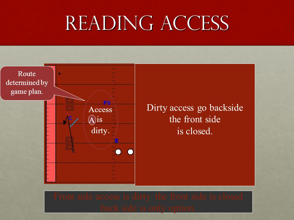 Reading Access Dirty access go backside the front side is closed.