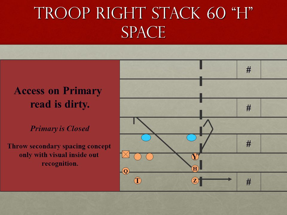 Troop Right Stack 60 H Space