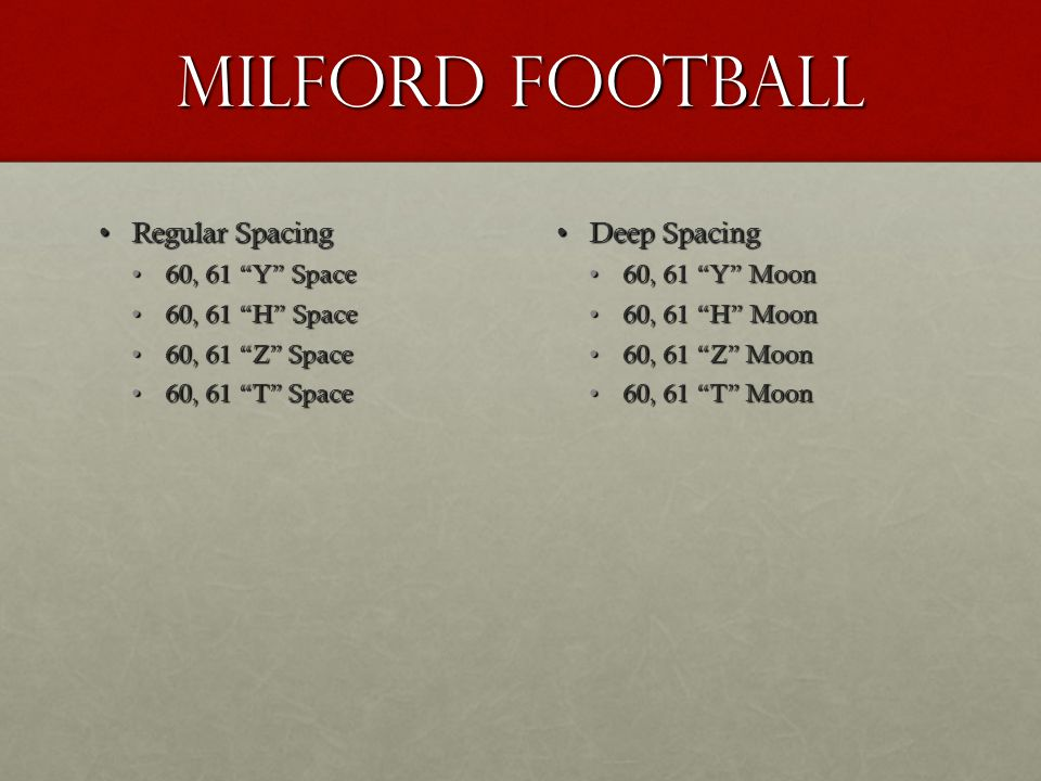 Milford Football Regular Spacing Deep Spacing 60, 61 Y Space