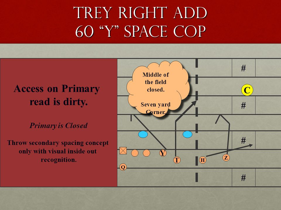 Trey Right Add 60 Y Space Cop