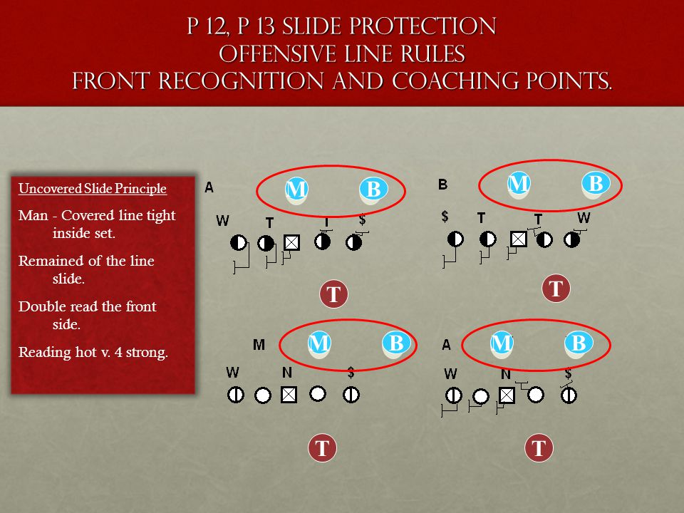P 12, P 13 Slide Protection Offensive Line Rules Front recognition and coaching points.
