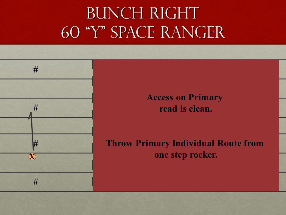 Bunch Right 60 Y Space Ranger